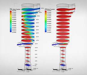 CFD modeling combustion services